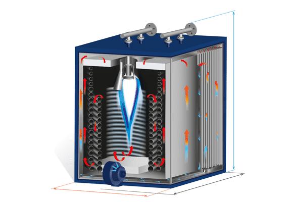 Aquecedor de fluido térmico EPC-ES