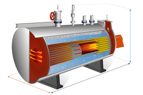 Caldeira de tubo de incêndio NBWB